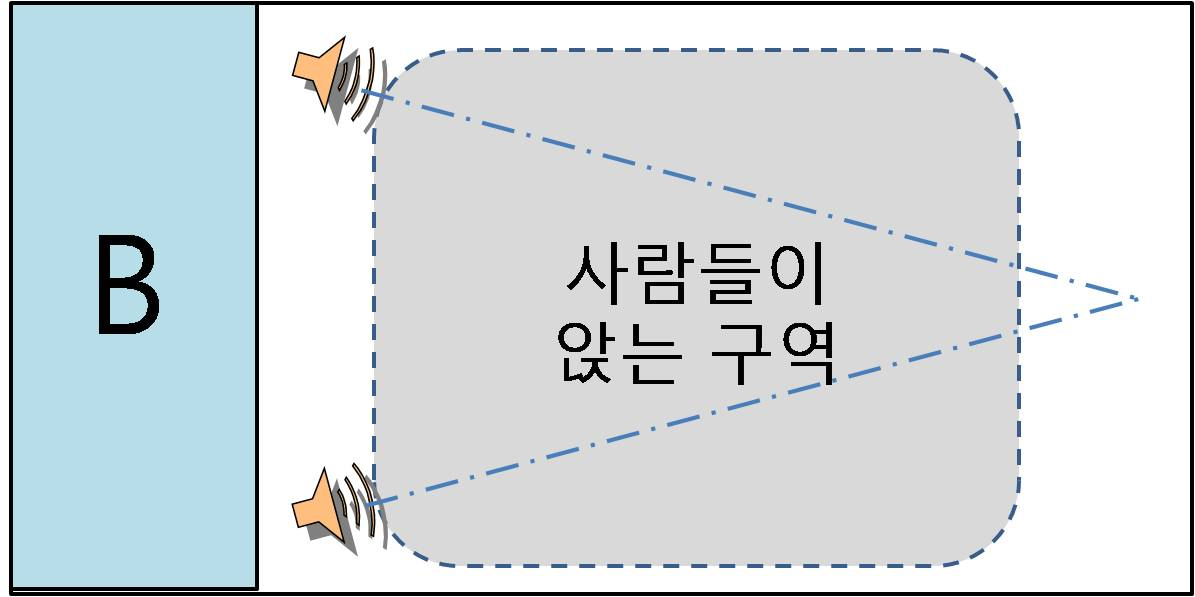 B type.jpg