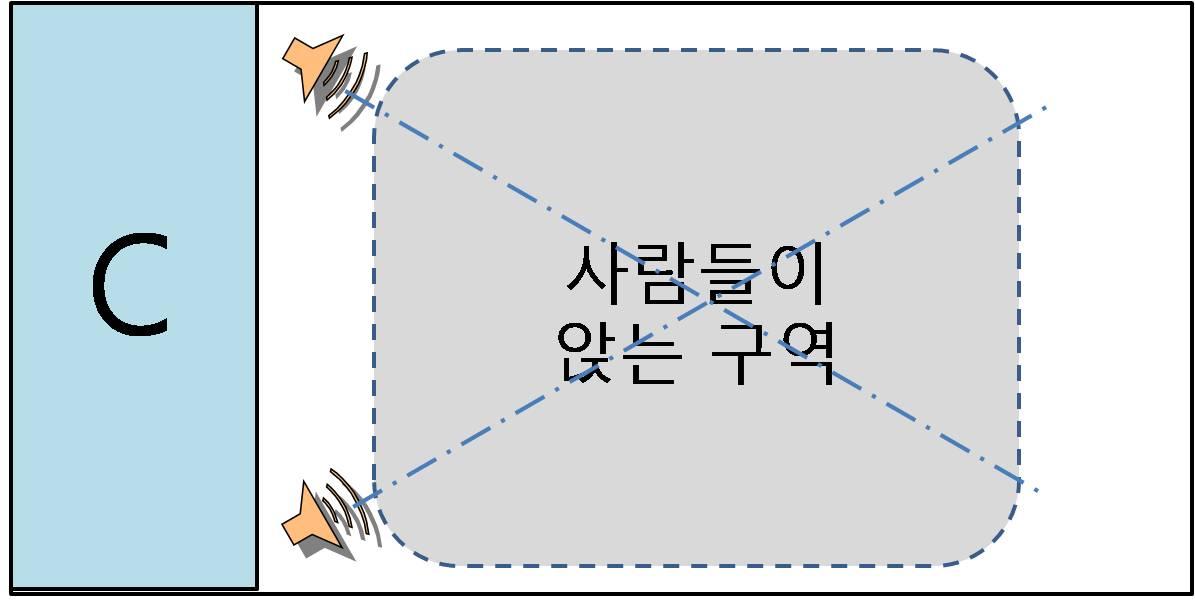 C type.jpg